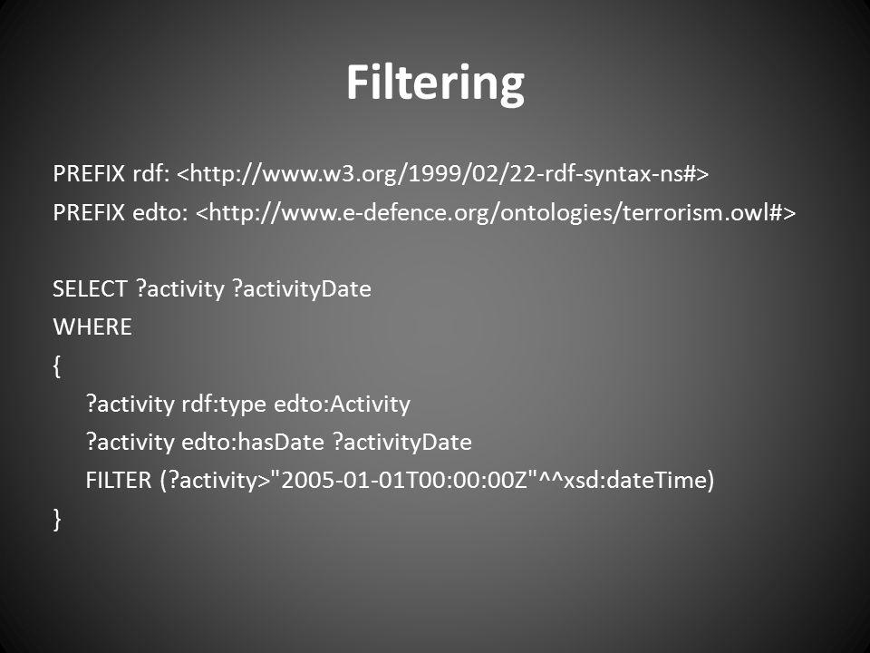 Filtering PREFIX rdf: PREFIX edto: SELECT activity activityDate WHERE { activity rdf:type edto:Activity activity edto:hasDate activityDate FILTER ( activity> 2005-01-01T00:00:00Z ^^xsd:dateTime) }