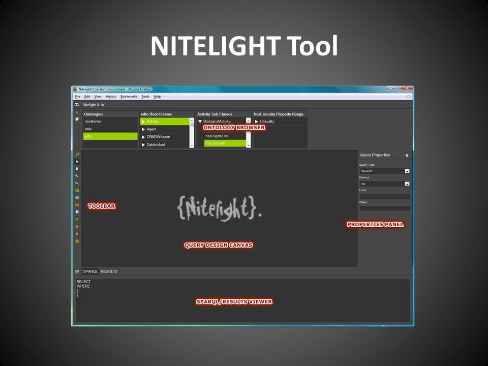 NITELIGHT Tool