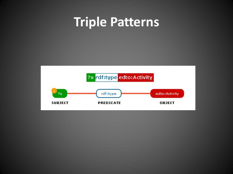 Triple Patterns