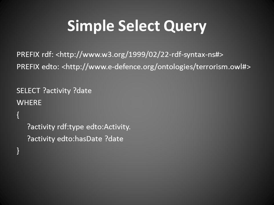 Simple Select Query PREFIX rdf: PREFIX edto: SELECT ?activity ?date WHERE { ?activity rdf:type edto:Activity. ?activity edto:hasDate ?date }
