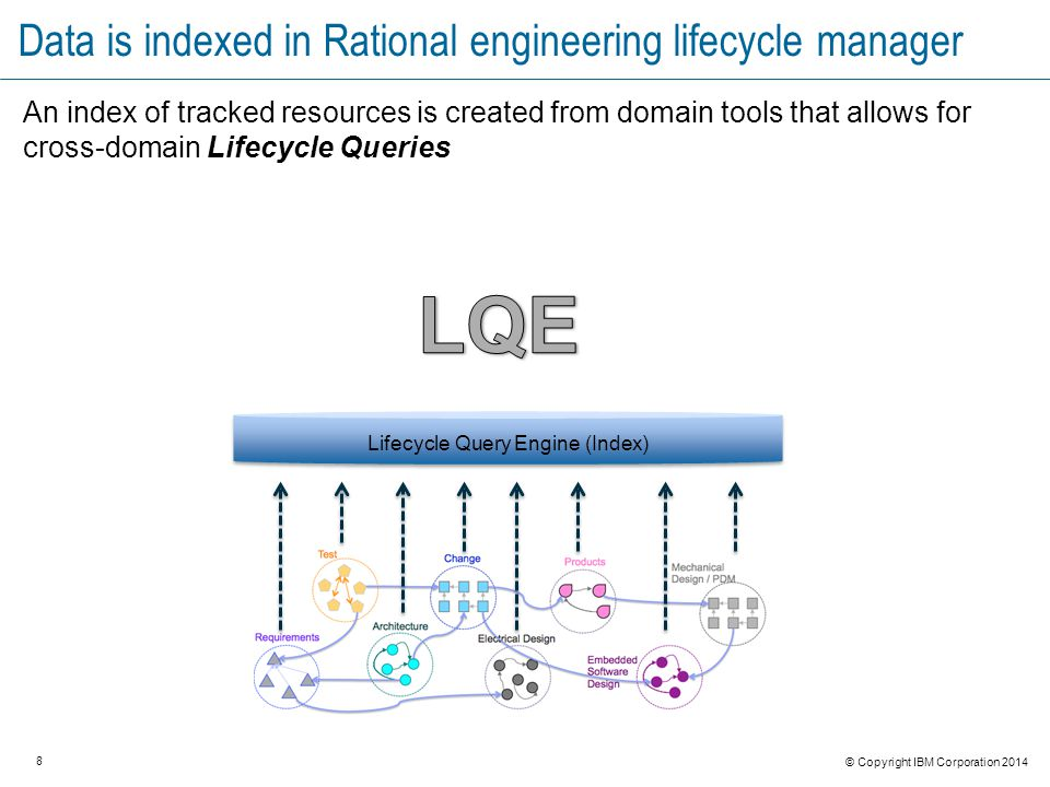 8 © Copyright IBM Corporation 2014 Data is indexed in Rational engineering lifecycle manager An index of tracked resources is created from domain tools that allows for cross-domain Lifecycle Queries Lifecycle Query Engine (Index)
