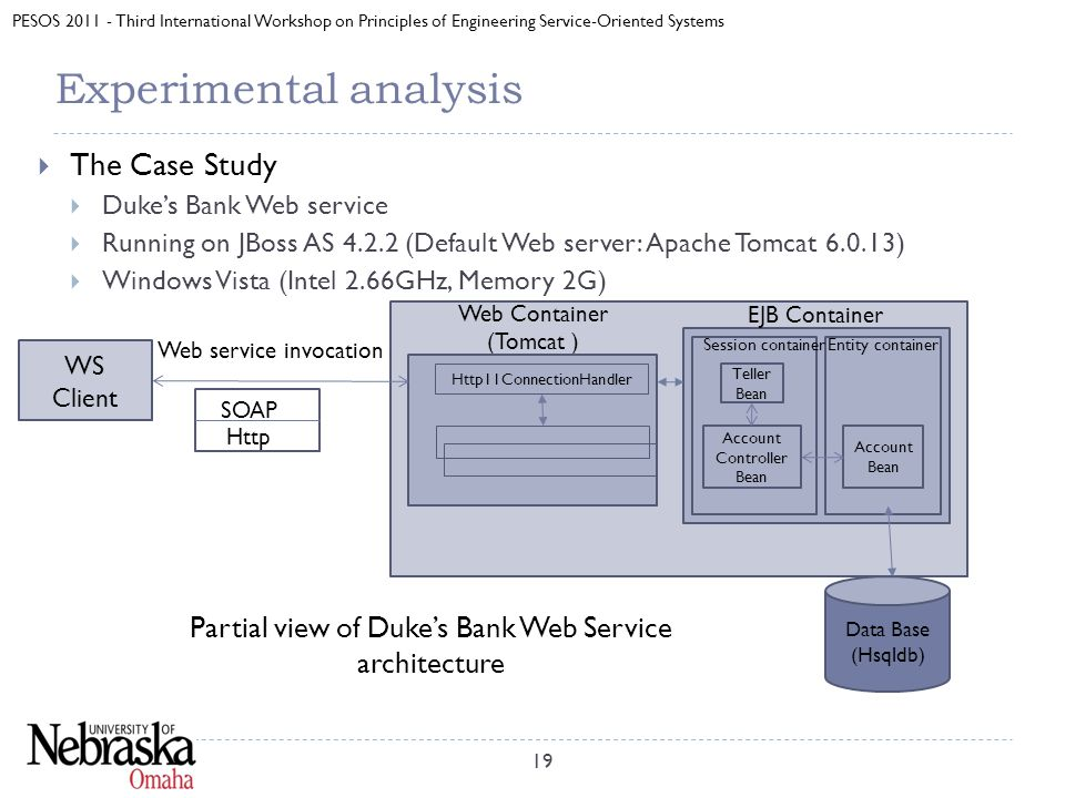 PESOS 2011 - Third International Workshop on Principles of Engineering Service-Oriented Systems Experimental analysis 19  The Case Study  Duke's Bank Web service  Running on JBoss AS 4.2.2 (Default Web server: Apache Tomcat 6.0.13)  Windows Vista (Intel 2.66GHz, Memory 2G) Web Container (Tomcat ) WS Client Web service invocation Http SOAP Http11ConnectionHandler Teller Bean Account Controller Bean Account Bean Session container Entity container Partial view of Duke's Bank Web Service architecture Data Base (Hsqldb) EJB Container