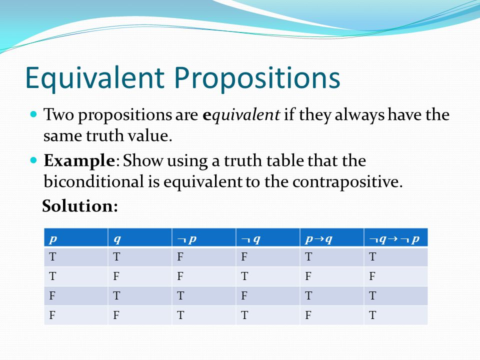 Equivalent Propositions Two propositions are equivalent if they always have the same truth value. Example: Show using a truth table that the biconditi