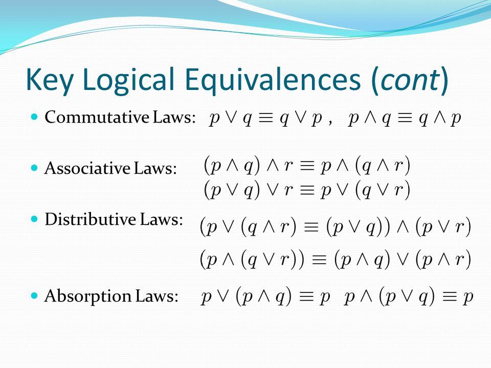 Key Logical Equivalences (cont) Commutative Laws:, Associative Laws: Distributive Laws: Absorption Laws: