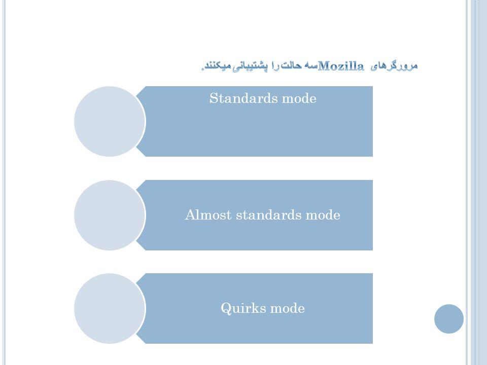 حالت های رندر صفحه در مرورگرها ( (DOCTYPE نوع رندر شدن صفحه با توجه به نوع docType تعیین می شود: کد: بخش -//W3C//DTD HTML 4.01 Transitional//EN معرف عمومی است و بخش http://www.w3.org/TR/html4/loose.dtd معرف نوع است که یک URL است.