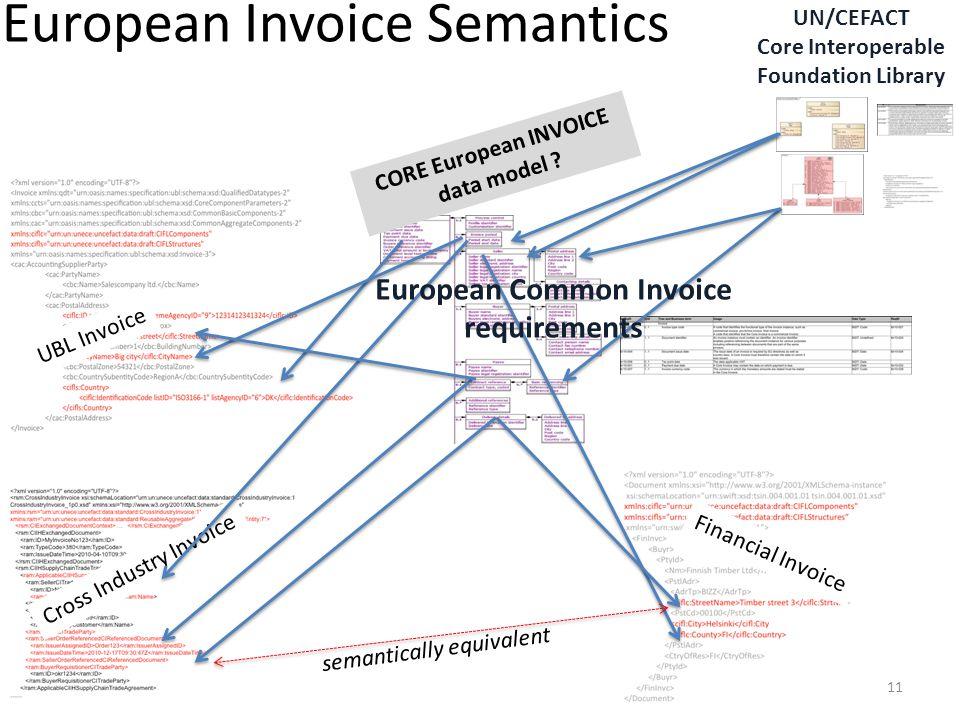 UBL Invoice Cross Industry Invoice Financial Invoice UN/CEFACT Core Interoperable Foundation Library European Invoice Semantics European Common Invoic