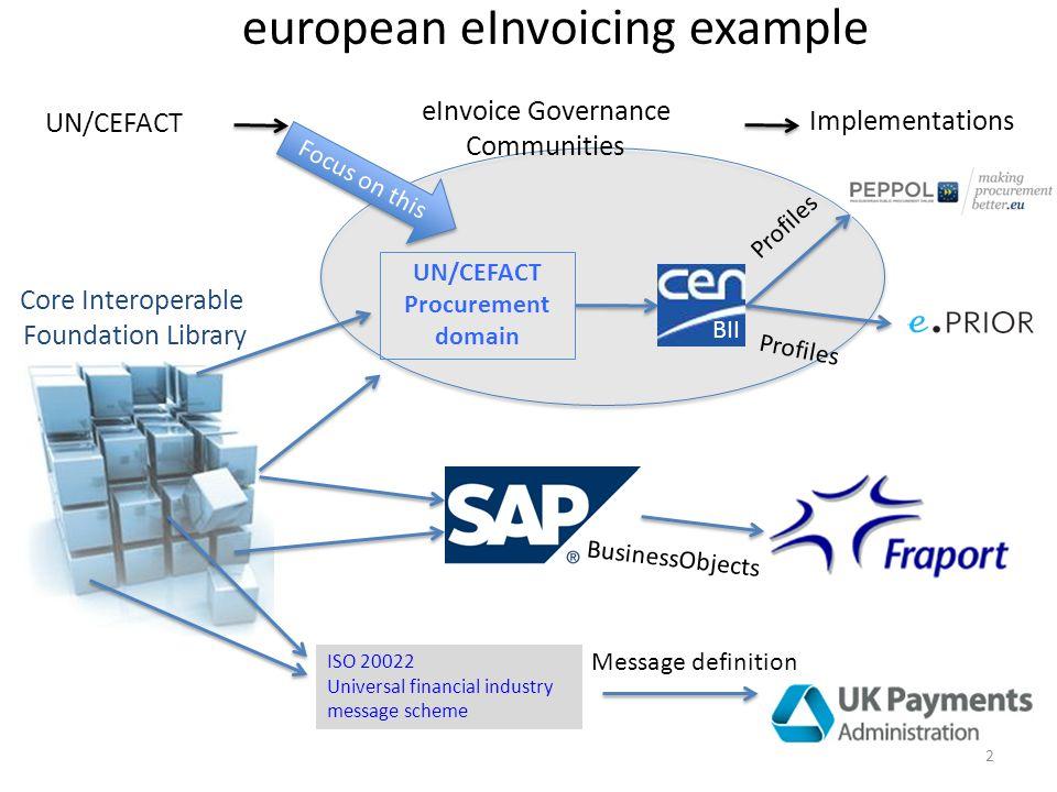 eInvoice Governance Communities Implementations UN/CEFACT european eInvoicing example UN/CEFACT Procurement domain Core Interoperable Foundation Libra