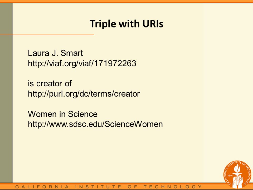 Triple with URIs Laura J.