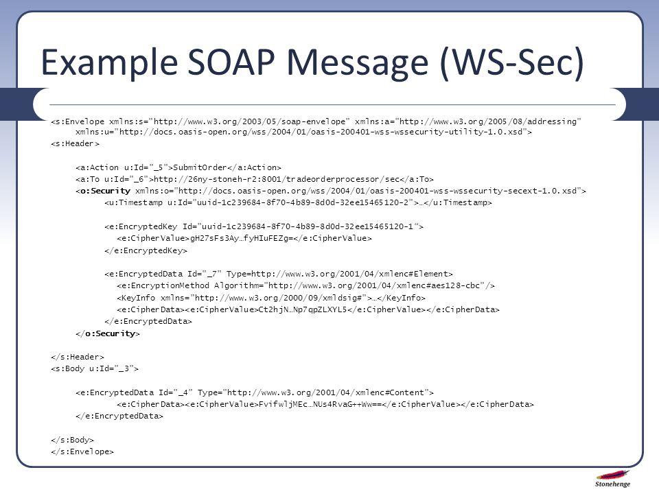 Example SOAP Message (WS-Sec) SubmitOrder http://26ny-stoneh-r2:8001/tradeorderprocessor/sec … gH27sFs3Ay…fyHIuFEZg= … Ct2hjN…Np7qpZLXYL5 FvifwljMEc…NUs4RvaG++Ww==