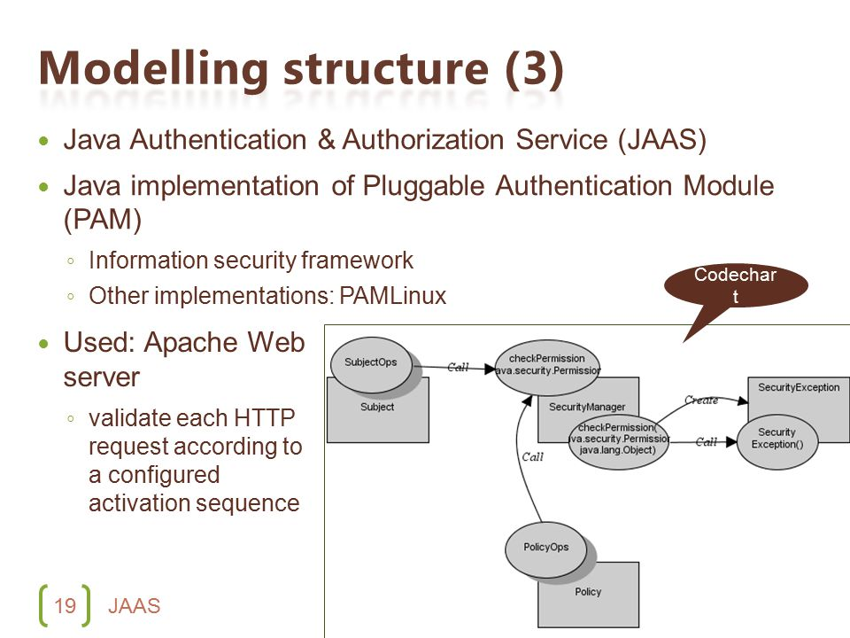19 JAAS Java Authentication & Authorization Service (JAAS) Java implementation of Pluggable Authentication Module (PAM) ◦ Information security framework ◦ Other implementations: PAMLinux Used: Apache Web server ◦ validate each HTTP request according to a configured activation sequence Codechar t