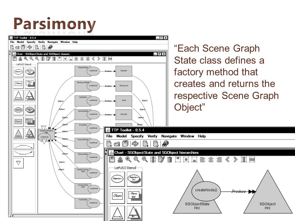 "52 ""Each Scene Graph State class defines a factory method that creates and returns the respective Scene Graph Object"" Java 3D (Eden et al. 2013)"