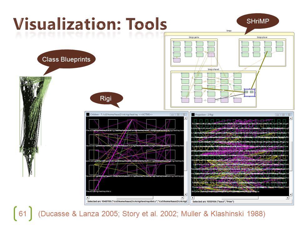 61 (Ducasse & Lanza 2005; Story et al. 2002; Muller & Klashinski 1988) Class Blueprints SHriMP Rigi