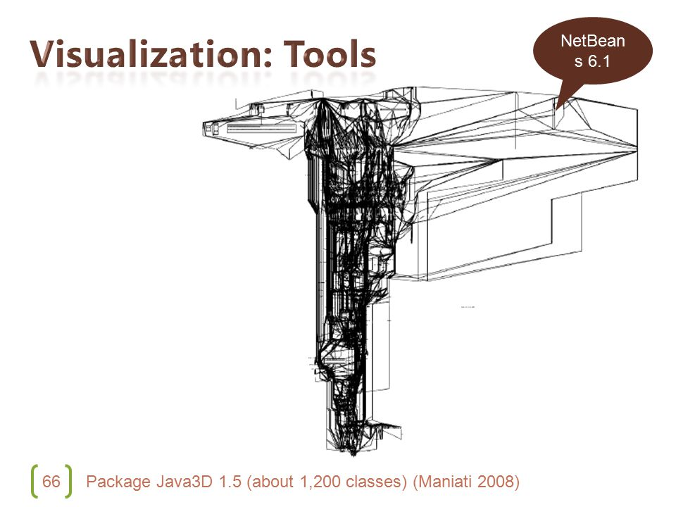 66 Package Java3D 1.5 (about 1,200 classes) (Maniati 2008) NetBean s 6.1