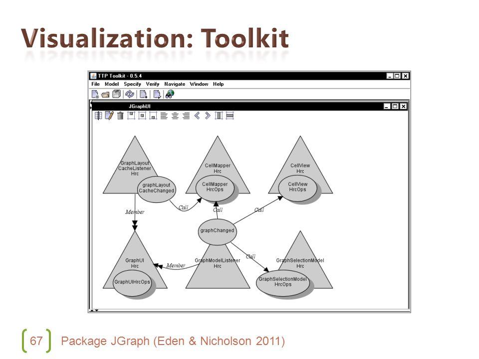 67 Package JGraph (Eden & Nicholson 2011)