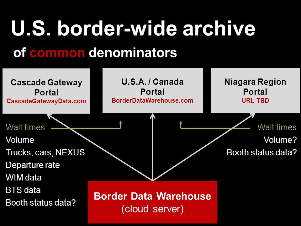 U.S. border-wide archive of common denominators Border Data Warehouse (cloud server) Cascade Gateway Portal CascadeGatewayData.com Niagara Region Port