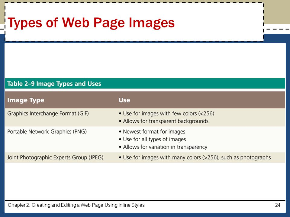 Chapter 2: Creating and Editing a Web Page Using Inline Styles24 Types of Web Page Images