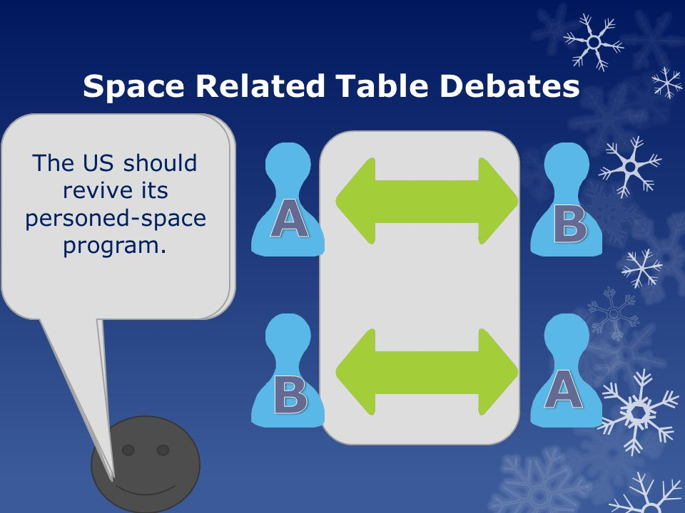Space Related Table Debates An asteroid collision with Earth is the most likely way that humanity will be terminated. Alien's exist. The government sh