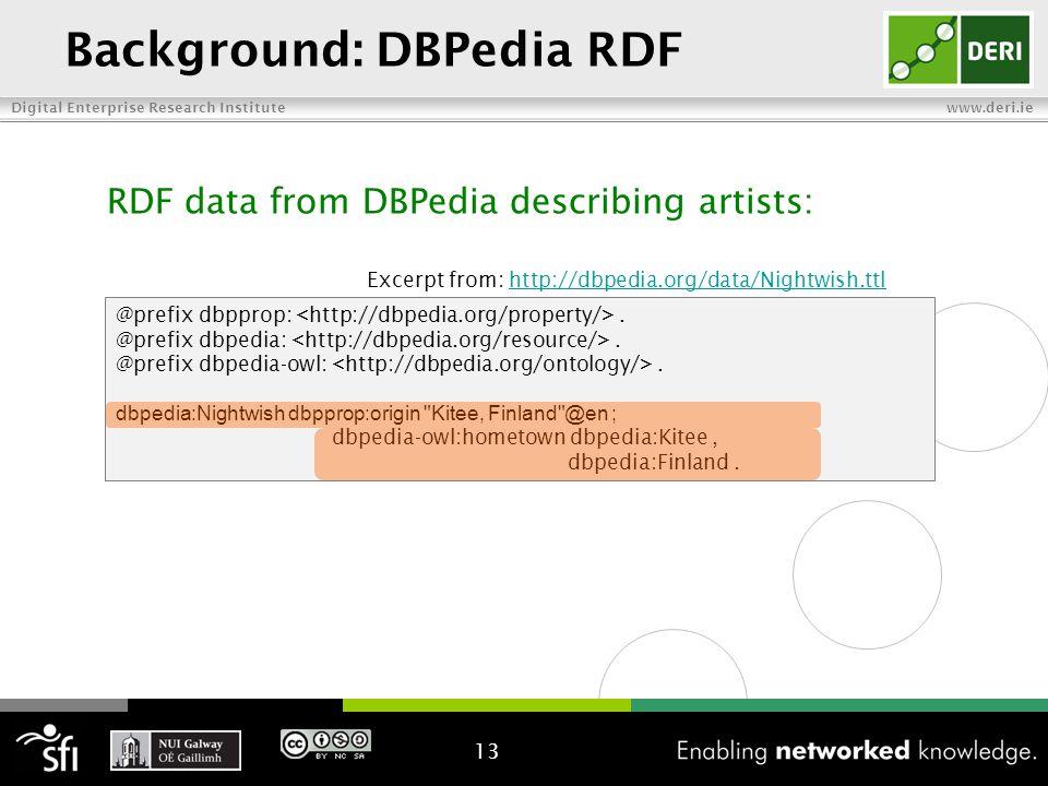 Digital Enterprise Research Institute www.deri.ie Background: DBPedia RDF 13 @prefix dbpprop:.