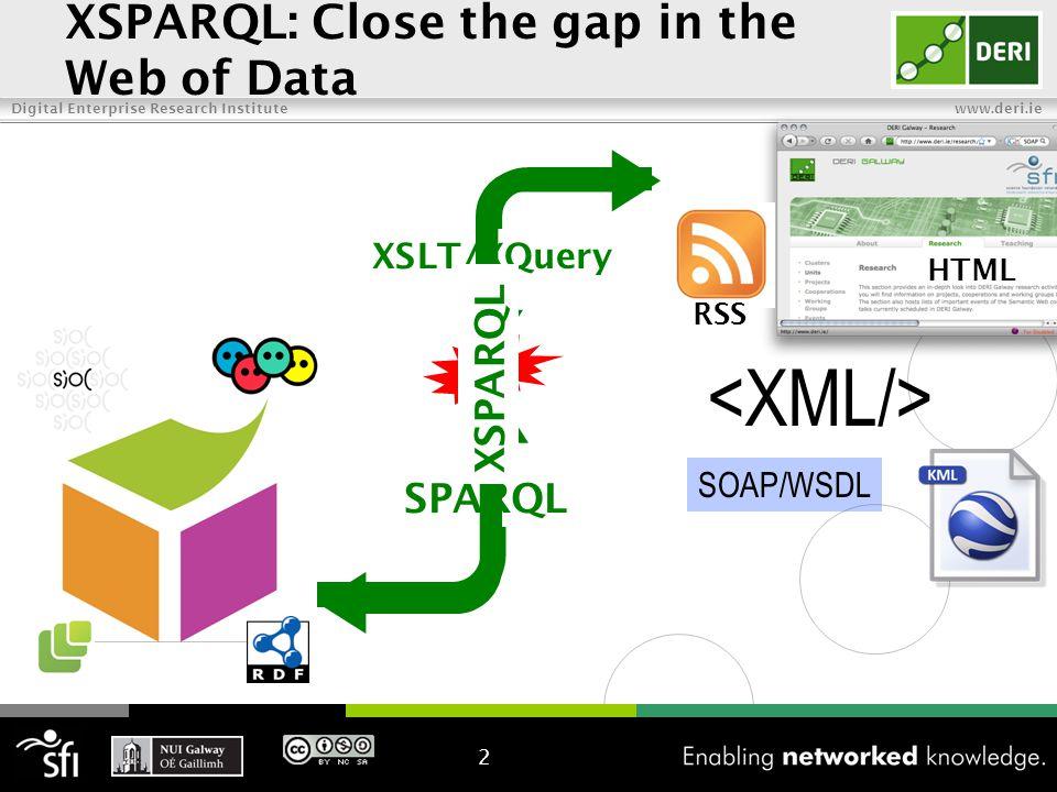 Digital Enterprise Research Institute www.deri.ie XSPARQL: Close the gap in the Web of Data 2 SOAP/WSDL RSS HTML SPARQL XSLT/XQuery XSPARQL
