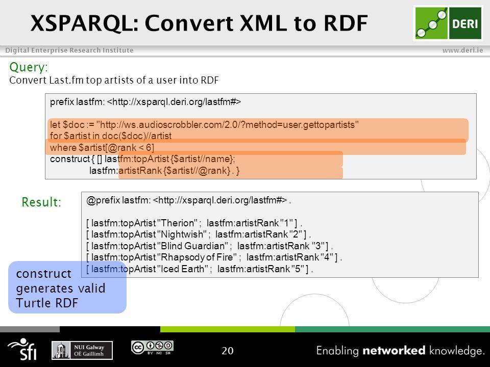 Digital Enterprise Research Institute www.deri.ie XSPARQL: Convert XML to RDF prefix lastfm: let $doc := http://ws.audioscrobbler.com/2.0/ method=user.gettopartists for $artist in doc($doc)//artist where $artist[@rank < 6] construct { [] lastfm:topArtist {$artist//name}; lastfm:artistRank {$artist//@rank}.