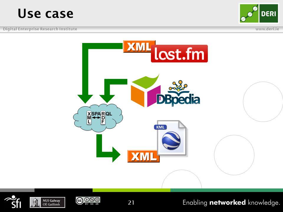 Digital Enterprise Research Institute www.deri.ie Use case 21