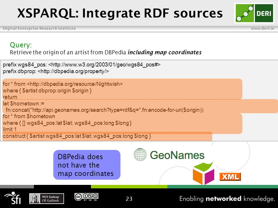 Digital Enterprise Research Institute www.deri.ie XSPARQL: Integrate RDF sources 23 Query: Retrieve the origin of an artist from DBPedia including map coordinates DBPedia does not have the map coordinates prefix wgs84_pos: prefix dbprop: for * from where { $artist dbprop:origin $origin } return let $hometown := fn:concat( http://api.geonames.org/search type=rdf&q= ,fn:encode-for-uri($origin)) for * from $hometown where { [] wgs84_pos:lat $lat; wgs84_pos:long $long } limit 1 construct { $artist wgs84_pos:lat $lat; wgs84_pos:long $long }