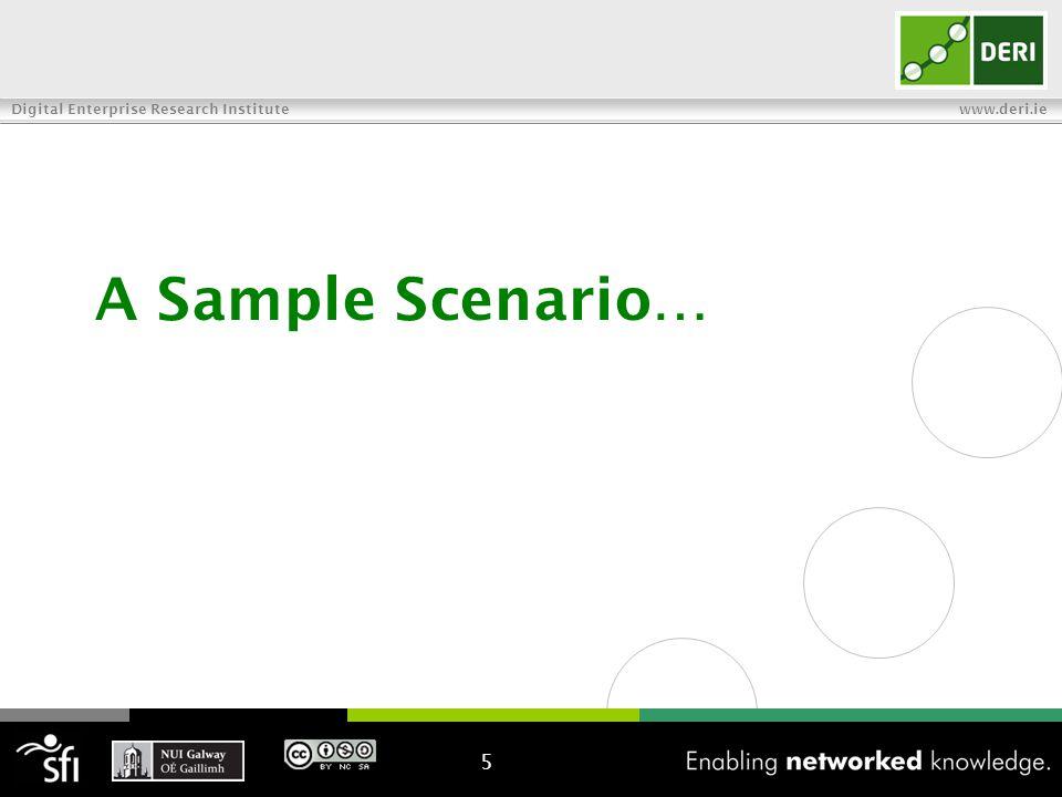 Digital Enterprise Research Institute www.deri.ie A Sample Scenario… 5