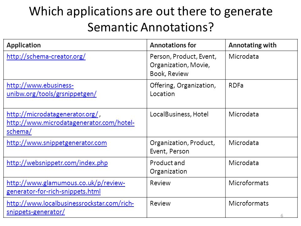 Which applications are out there to generate Semantic Annotations.