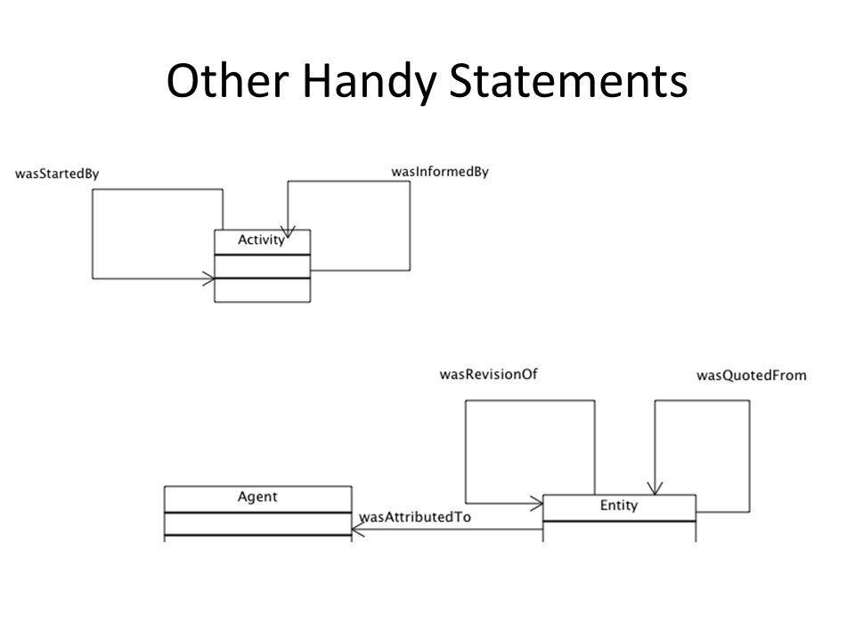 Other Handy Statements