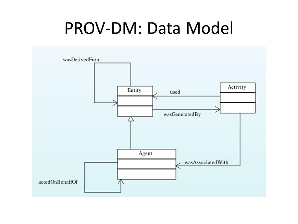 PROV-DM: Data Model