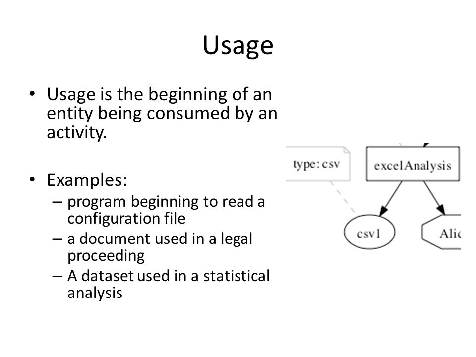 Usage Usage is the beginning of an entity being consumed by an activity. Examples: – program beginning to read a configuration file – a document used