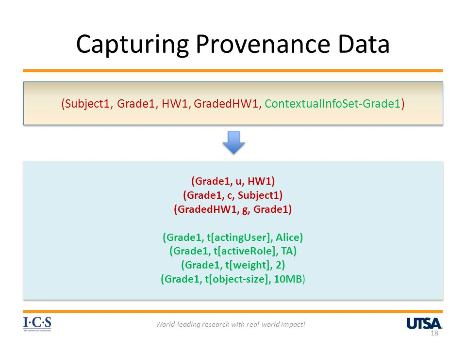 Capturing Provenance Data World-leading research with real-world impact! 18 (Subject1, Grade1, HW1, GradedHW1, ContextualInfoSet-Grade1) (Grade1, u, H