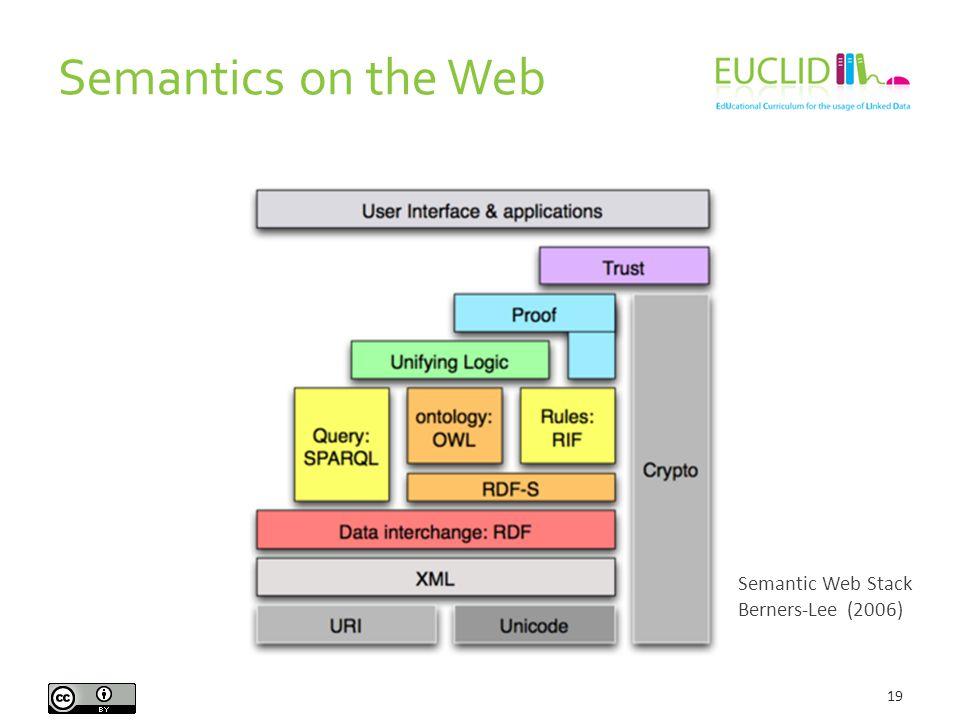 Semantics on the Web 19 Semantic Web Stack Berners-Lee (2006)