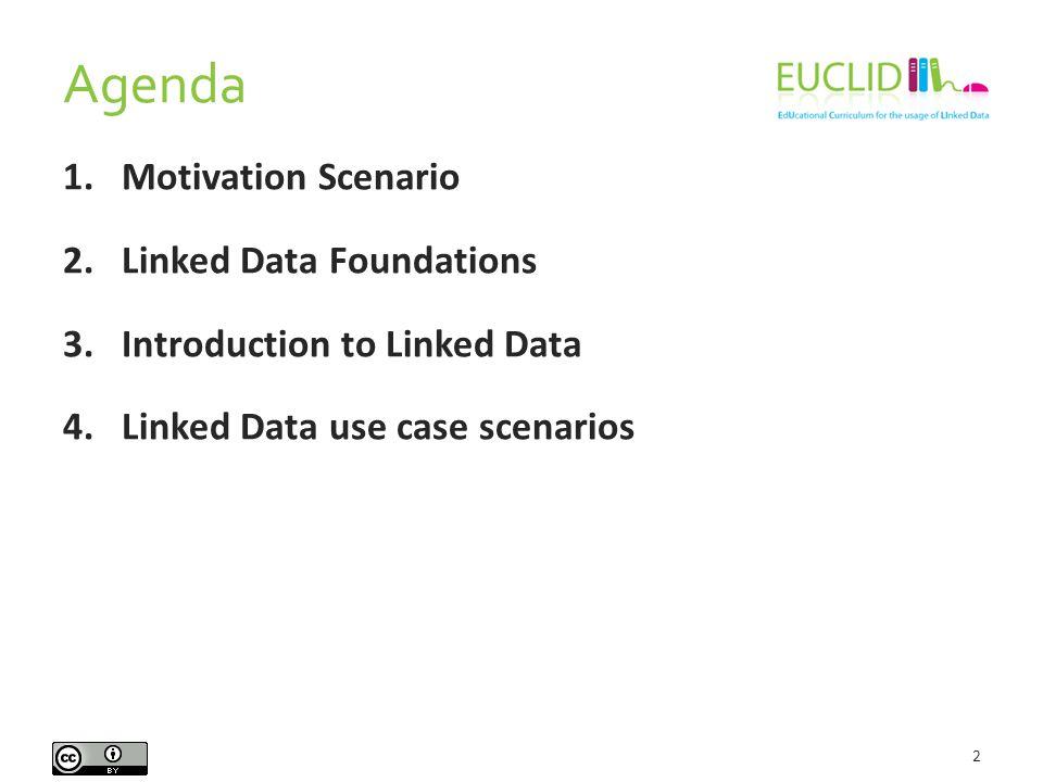 Agenda 1.Motivation Scenario 2.Linked Data Foundations 3.Introduction to Linked Data 4.Linked Data use case scenarios 2