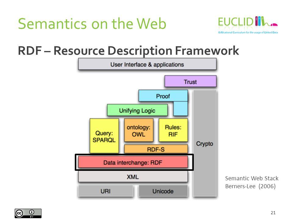 Semantics on the Web 21 Semantic Web Stack Berners-Lee (2006) RDF – Resource Description Framework