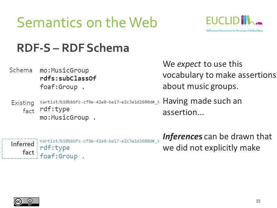 Semantics on the Web 35 RDF-S – RDF Schema mo:MusicGroup rdfs:subClassOf foaf:Group.