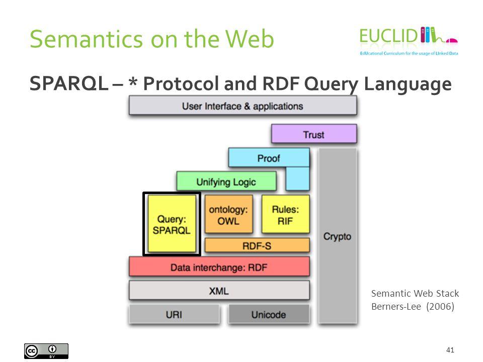 Semantics on the Web 41 Semantic Web Stack Berners-Lee (2006) SPARQL – * Protocol and RDF Query Language