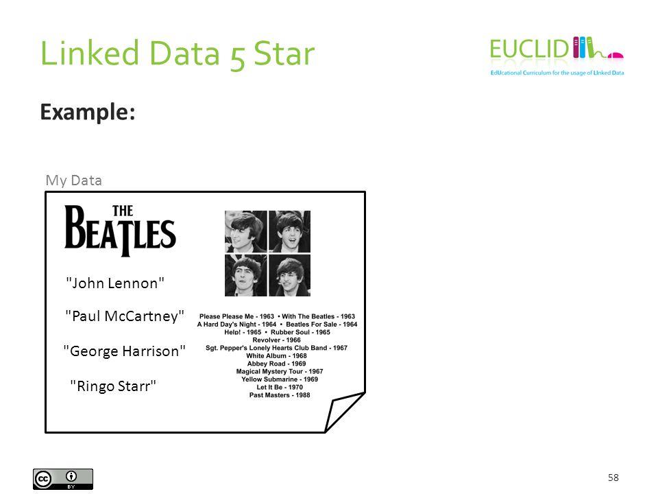 Linked Data 5 Star 58 Example: John Lennon Paul McCartney George Harrison Ringo Starr My Data