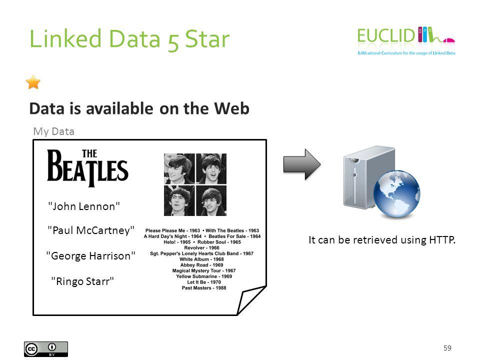 Linked Data 5 Star 59 Data is available on the Web John Lennon Paul McCartney George Harrison Ringo Starr My Data It can be retrieved using HTTP.