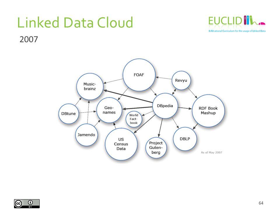 Linked Data Cloud 64 2007