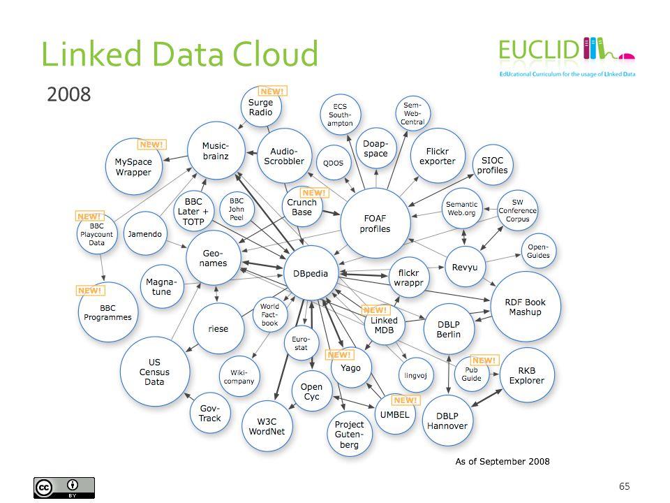 Linked Data Cloud 65 2008