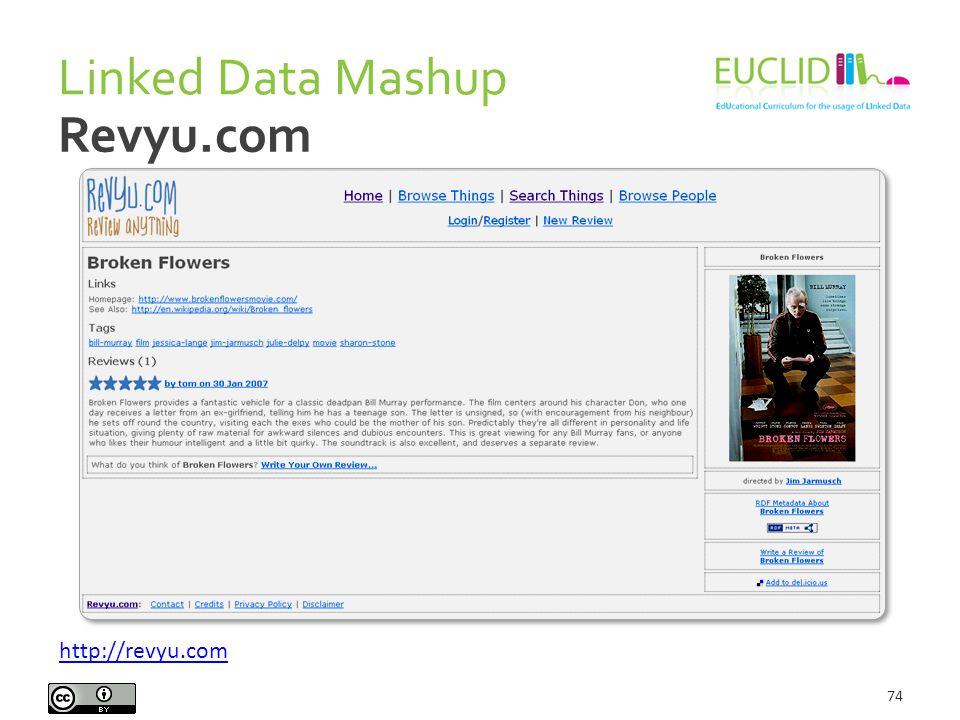 Linked Data Mashup 74 http://revyu.com Revyu.com