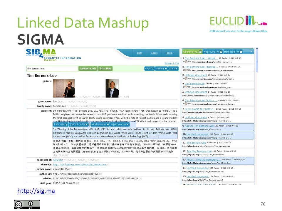Linked Data Mashup 76 http://sig.ma SIGMA