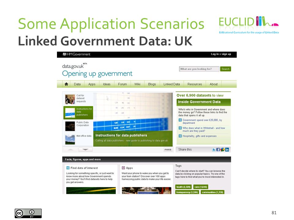 Some Application Scenarios 81 Linked Government Data: UK