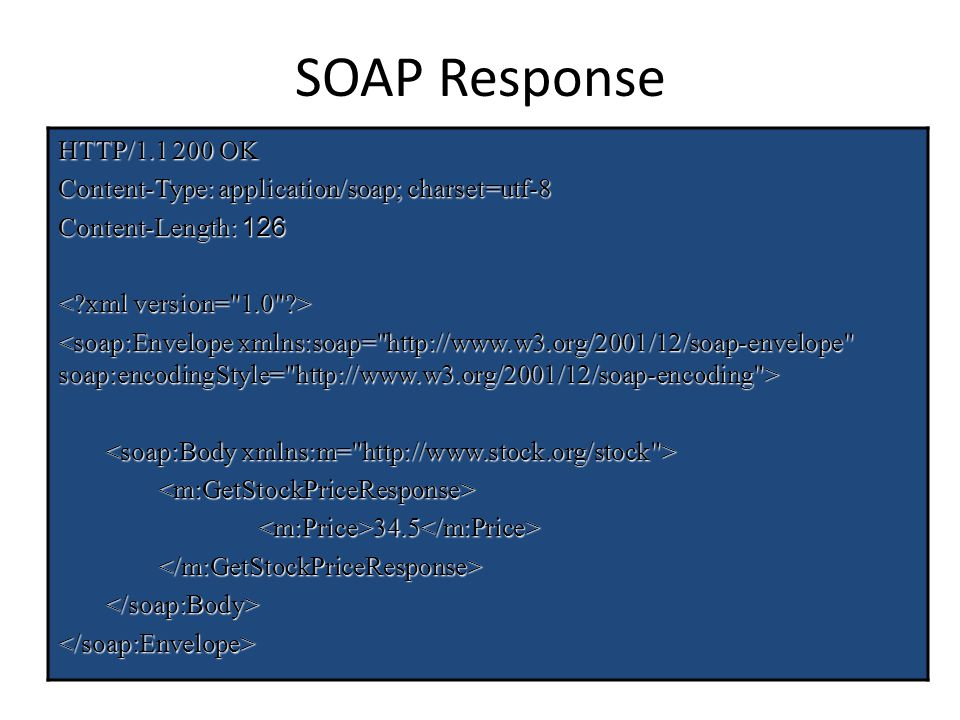 SOAP Response HTTP/ OK Content-Type: application/soap; charset=utf-8 Content-Length: </soap:Envelope>