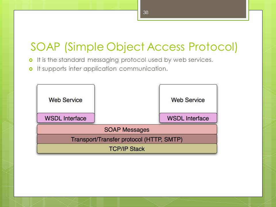 SOAP (Simple Object Access Protocol)  It is the standard messaging protocol used by web services.  It supports inter application communication. 38