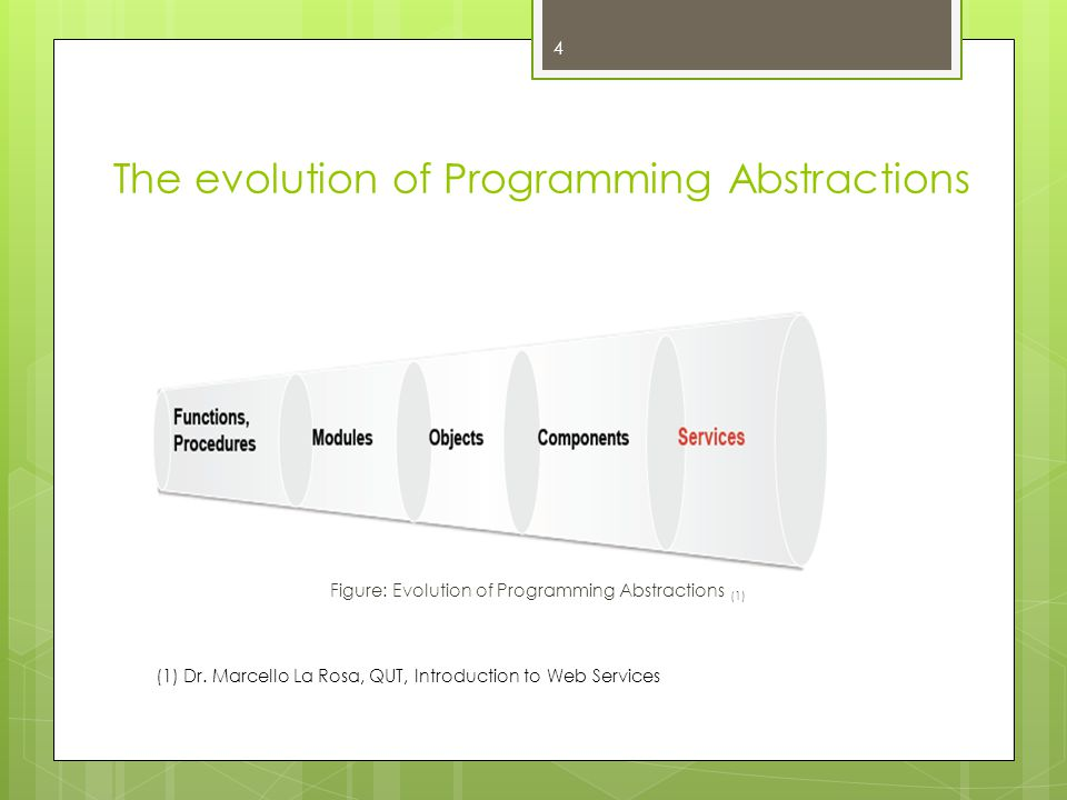 The evolution of Programming Abstractions Figure: Evolution of Programming Abstractions (1) (1) Dr. Marcello La Rosa, QUT, Introduction to Web Service