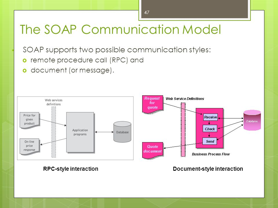 The SOAP Communication Model SOAP supports two possible communication styles:  remote procedure call (RPC) and  document (or message). RPC-style int