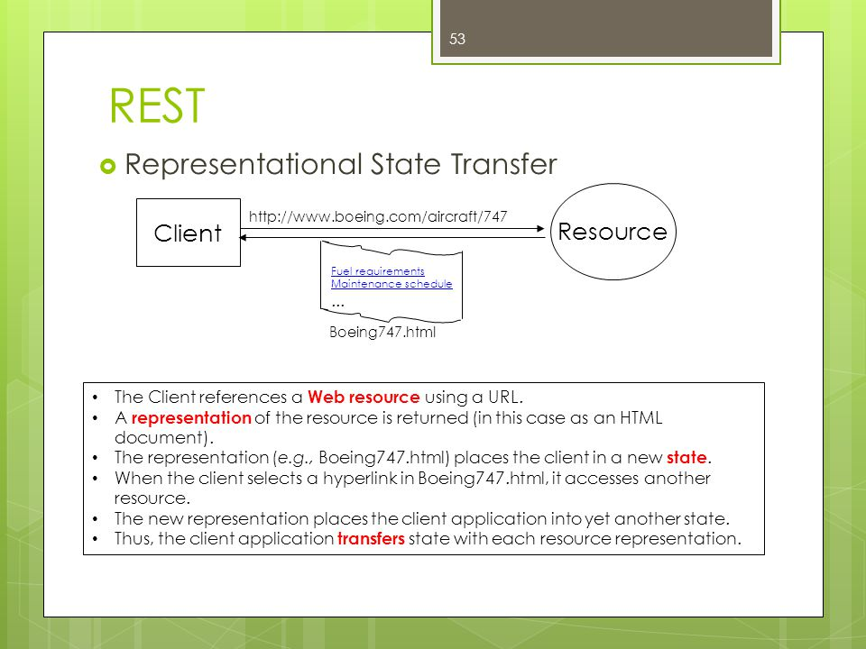 REST  Representational State Transfer Resource Client http://www.boeing.com/aircraft/747 Boeing747.html Fuel requirements Maintenance schedule... The