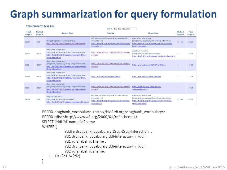 Graph summarization for query formulation @micheldumontier::CSWR:Jan-2015 PREFIX drugbank_vocabulary: PREFIX rdfs: SELECT ddi d1name d2name WHERE { ddi a drugbank_vocabulary:Drug-Drug-Interaction.